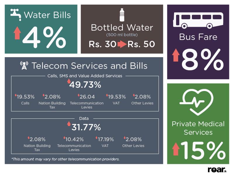 VAT breakdown.